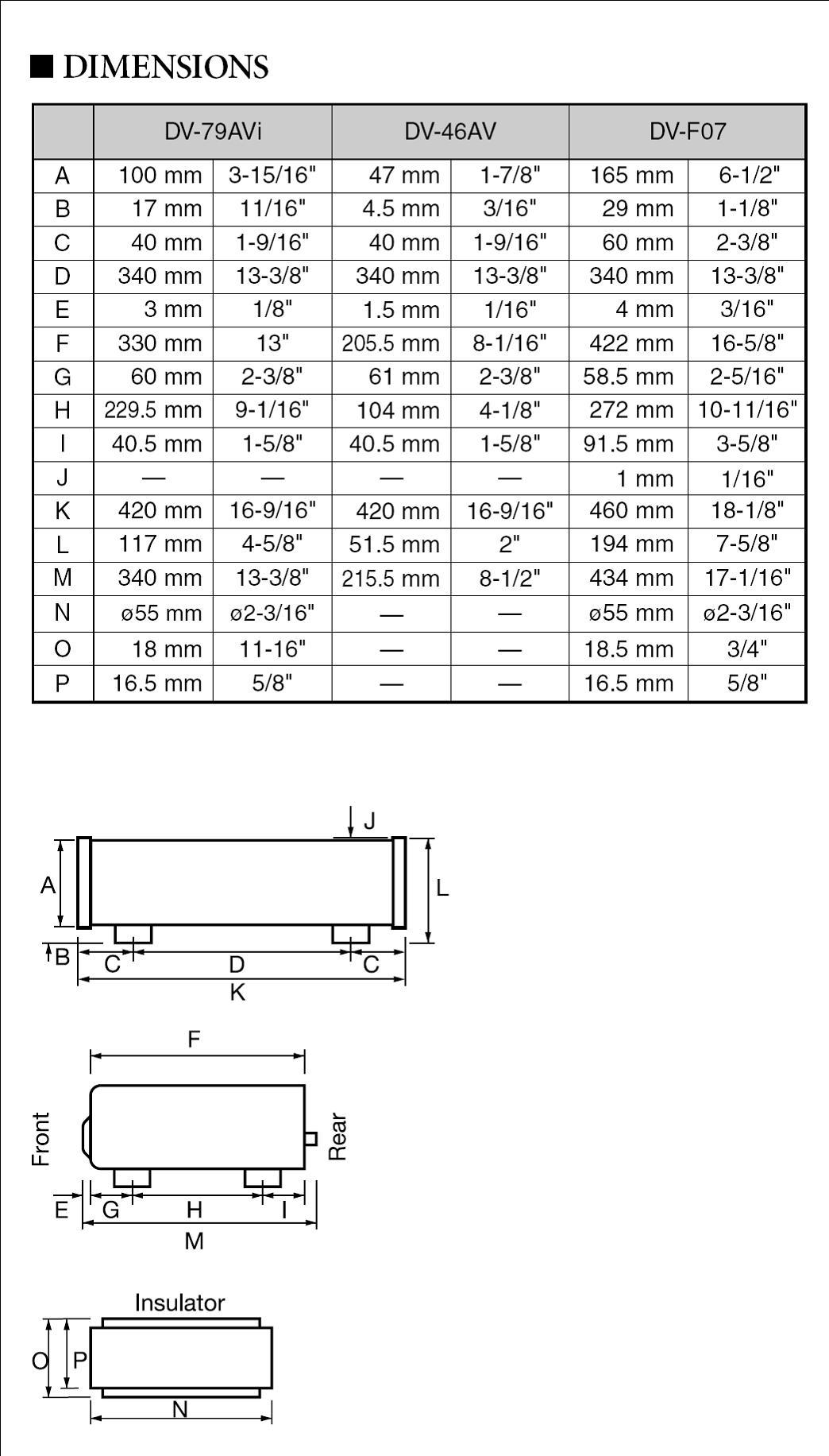 Pioneer Blu-Ray BDP-95FD Elite Service Manual Download