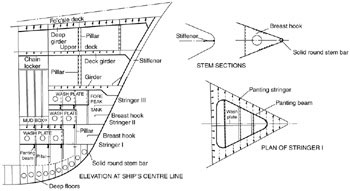 STRUCTURAL MEMBER:PIONEER MARITIME SOLUTIONS