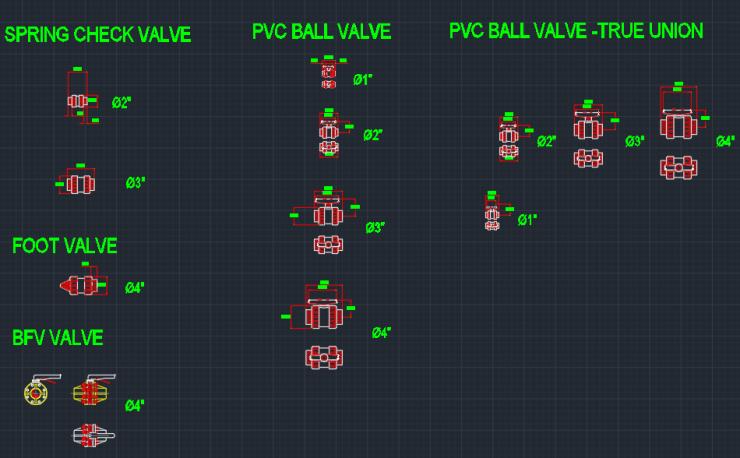 PVC True Union Ball Valve