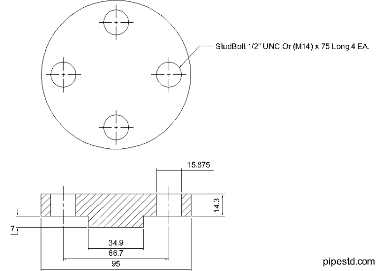 Blind Flange 1/2 Inch Class 600