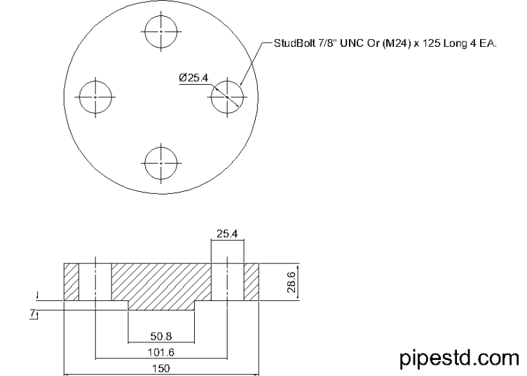Blind Flange 1 Inch Class 900