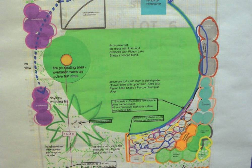 medium resolution of open houses showcase pigeon lake clean runoff lots
