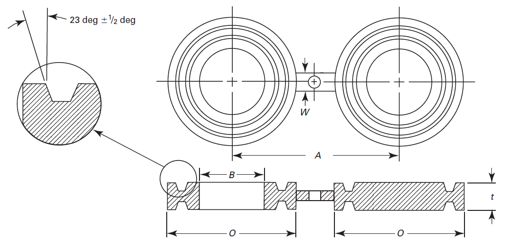 Dimensions of Class 300 Female Ring-Joint Facing Figure-8
