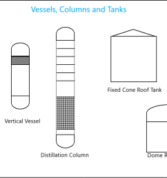 symbols or legend for equipments and tanks [ 1275 x 661 Pixel ]