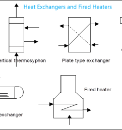 what is a process flow diagram pfd symbols or legend for heat exchangers [ 1212 x 663 Pixel ]