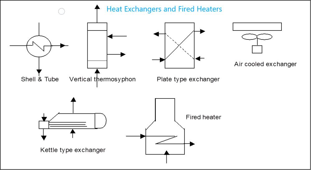 medium resolution of process flow diagram heat exchanger wiring diagrams konsult heat exchanger process flow diagram
