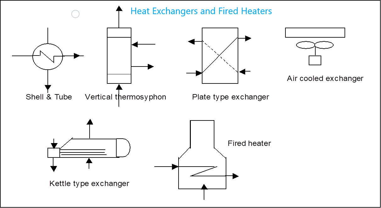 hight resolution of what is a process flow diagram pfd symbols or legend for heat exchangers