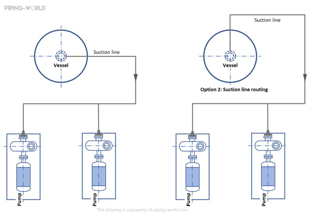 medium resolution of pump suction piping