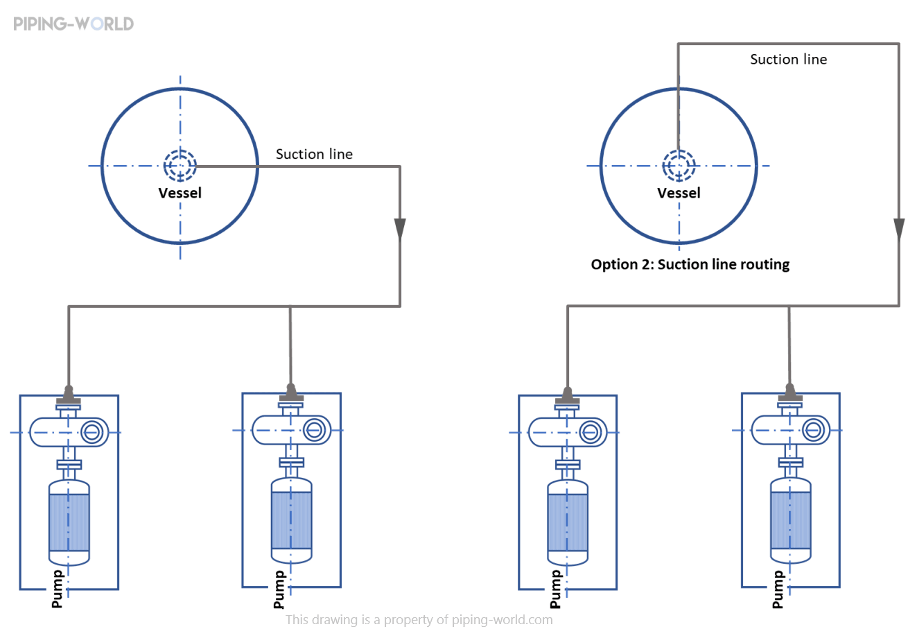 hight resolution of pump suction piping