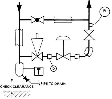 Control Station Piping Layout » The Piping Engineering World