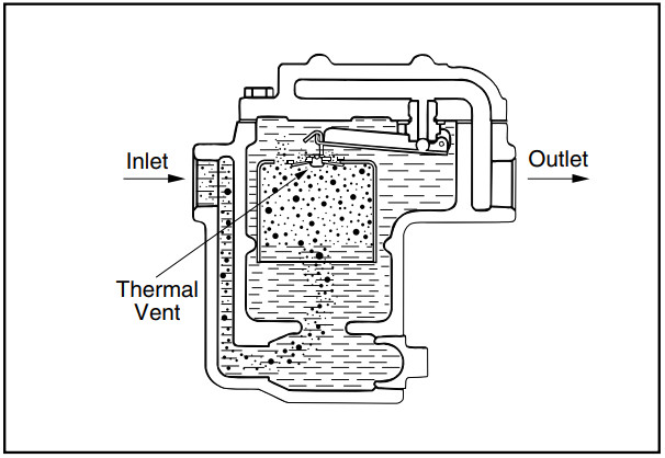 Inverted Bucket Steam Trap » The Piping Engineering World