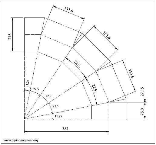 Formula for Miter Fabrication From Pipe » The Piping