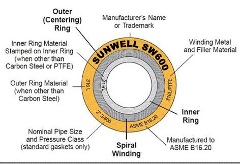 spiral-wound-gasket-parts