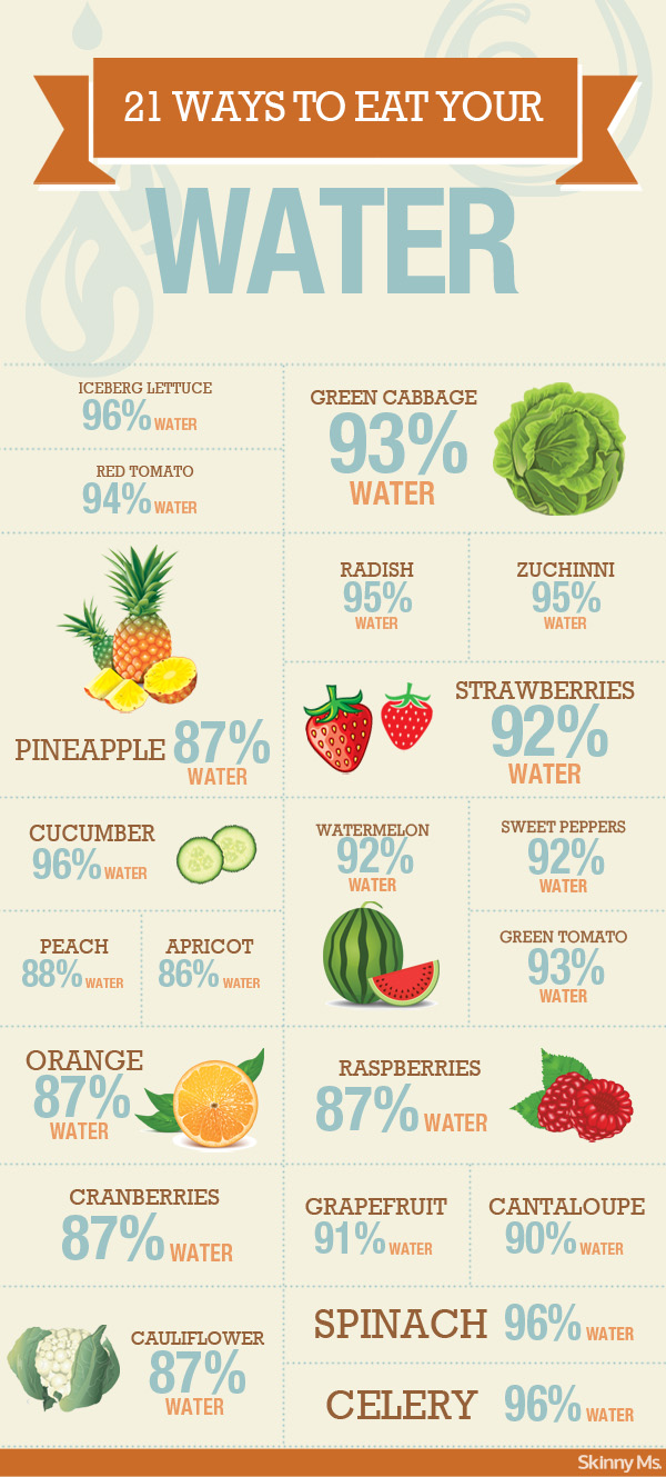 all-Ways-to-Eat-Your-Water-fruits-vegetables-Infographic-poster