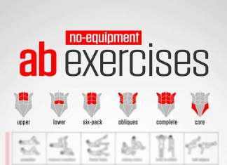 ab-exercices-with-no-equipment. Infographic featured image