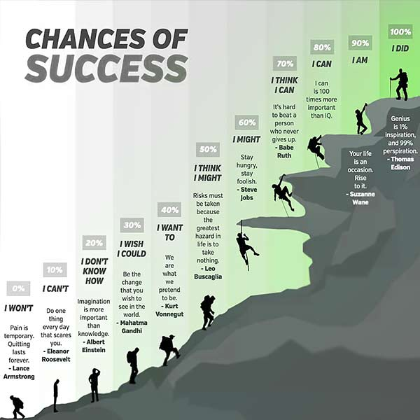 Small-steps-to-reach-success-one-of-the-best-motivational-pictures-ever