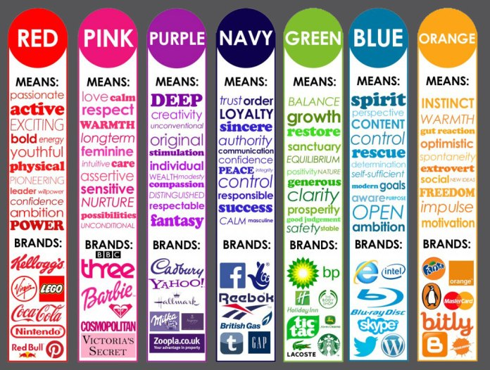 Color Psychology.