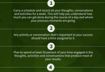Time management infographic.Best Tips how to manage your time