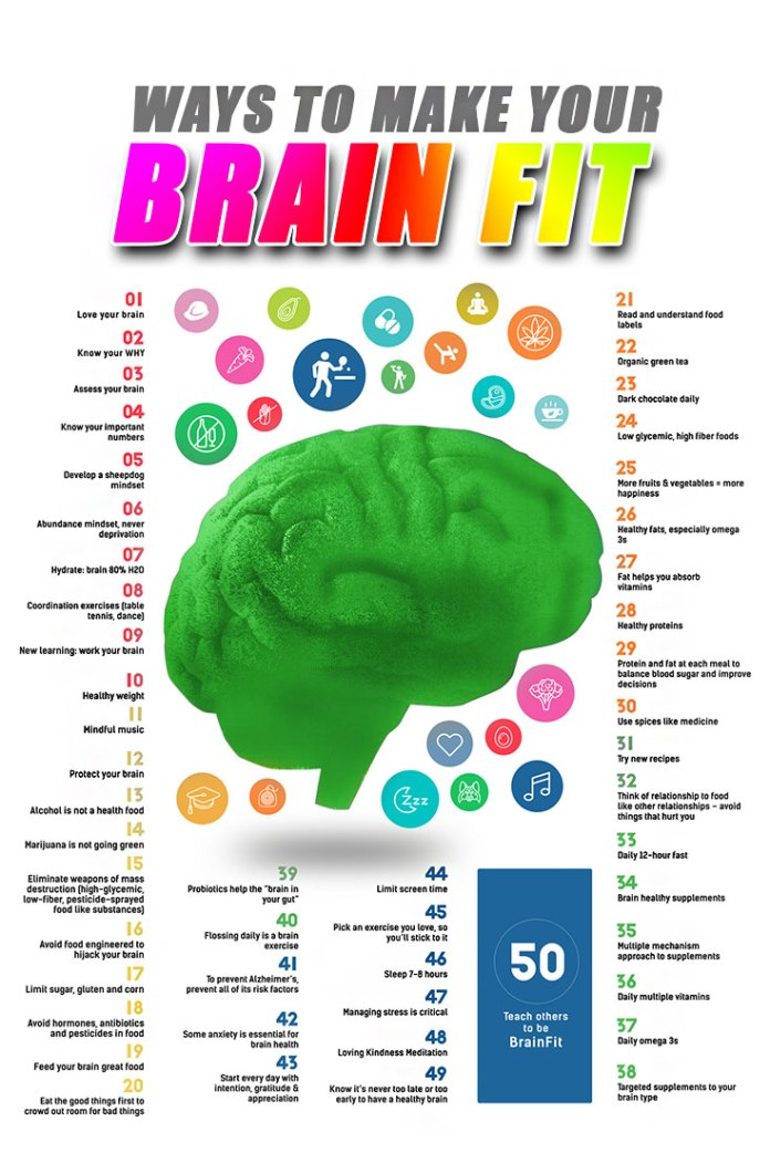 brain-and-list-of-things-you-need-to-do-to-make-your-brain-fit