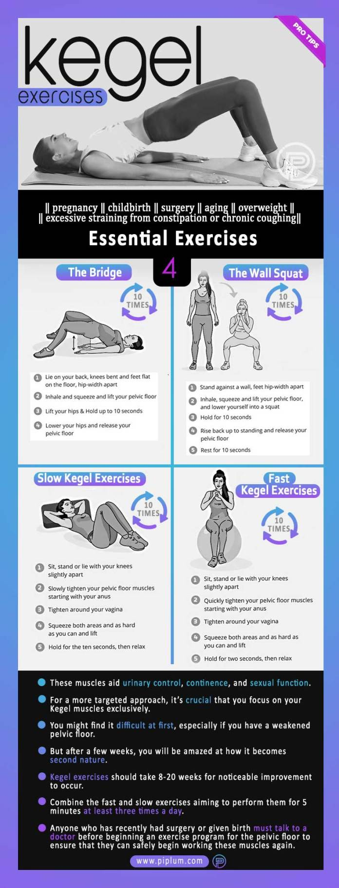 Kegel-Exercises-For-Women-During-Pregnancy-After-Childbirth-Surgery-Aging-Poster