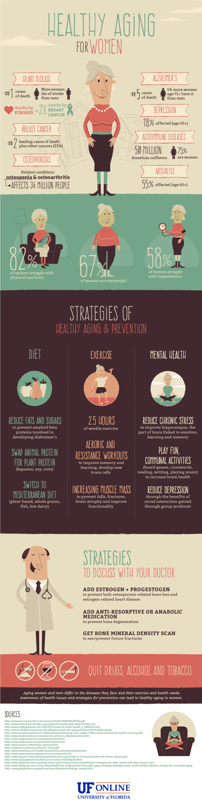 How to stop aging poster for women. infographic to help stop aging.