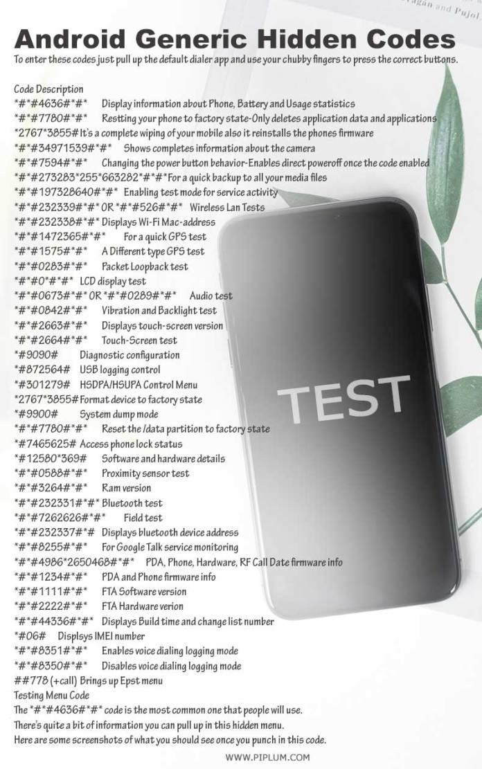 Android-Generic-Hidden-secret-Codes-List
