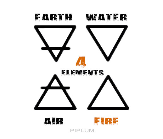 4-earth-elements-Fire-water-air-Quote.