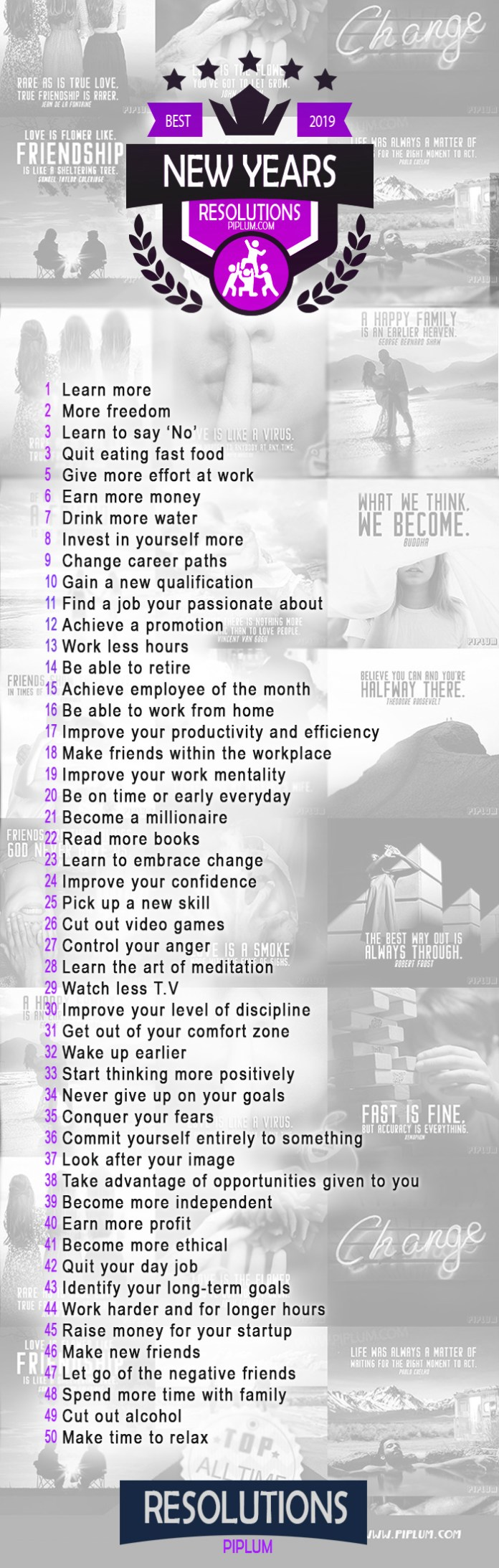 New Years Resolutions by Piplum.