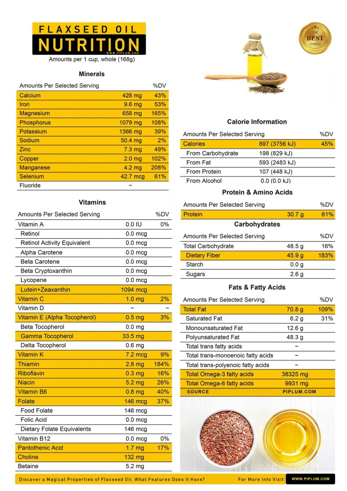 Flaxseed-oil-nutrition-printable-poster.