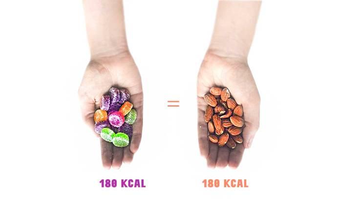 Myth-about-food-comparison