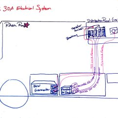 220v Generator Plug Wiring Diagram Starcraft Bus How To Convert Your Rv's 30a System 50a ⋆ Pippenings.com