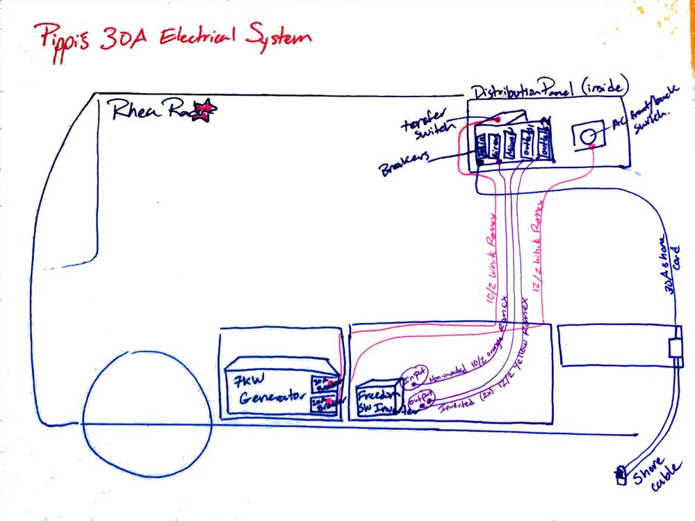 medium resolution of my 30a electrical system diagram standard 50a