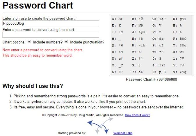 Password chart per creare una password sicura