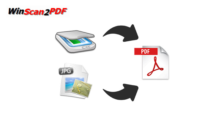 Come scannerizzare in pdf Winscan2Pdf