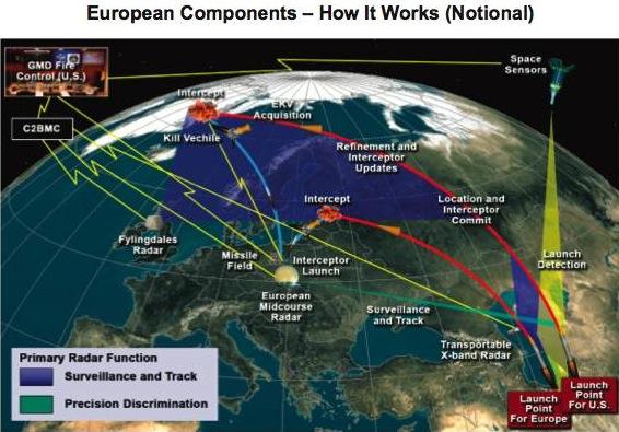 https://i0.wp.com/www.pipr.co.uk/wp-content/uploads/2014/08/Europian_Missile_Defense.jpg