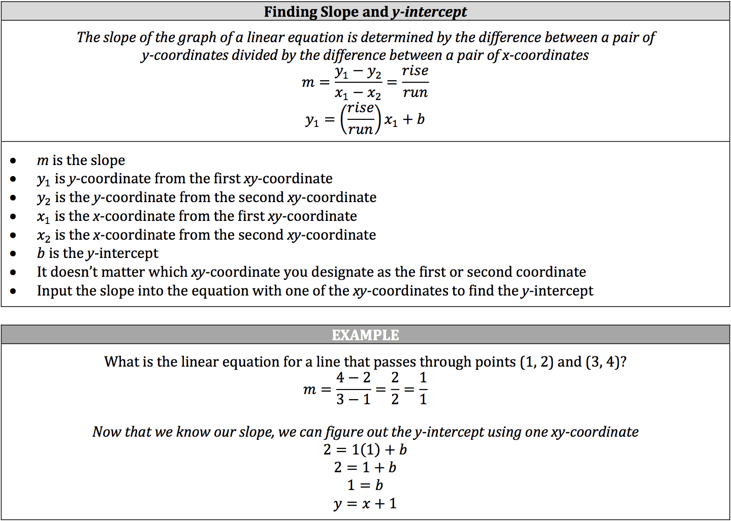 X And Y Intercept Worksheet