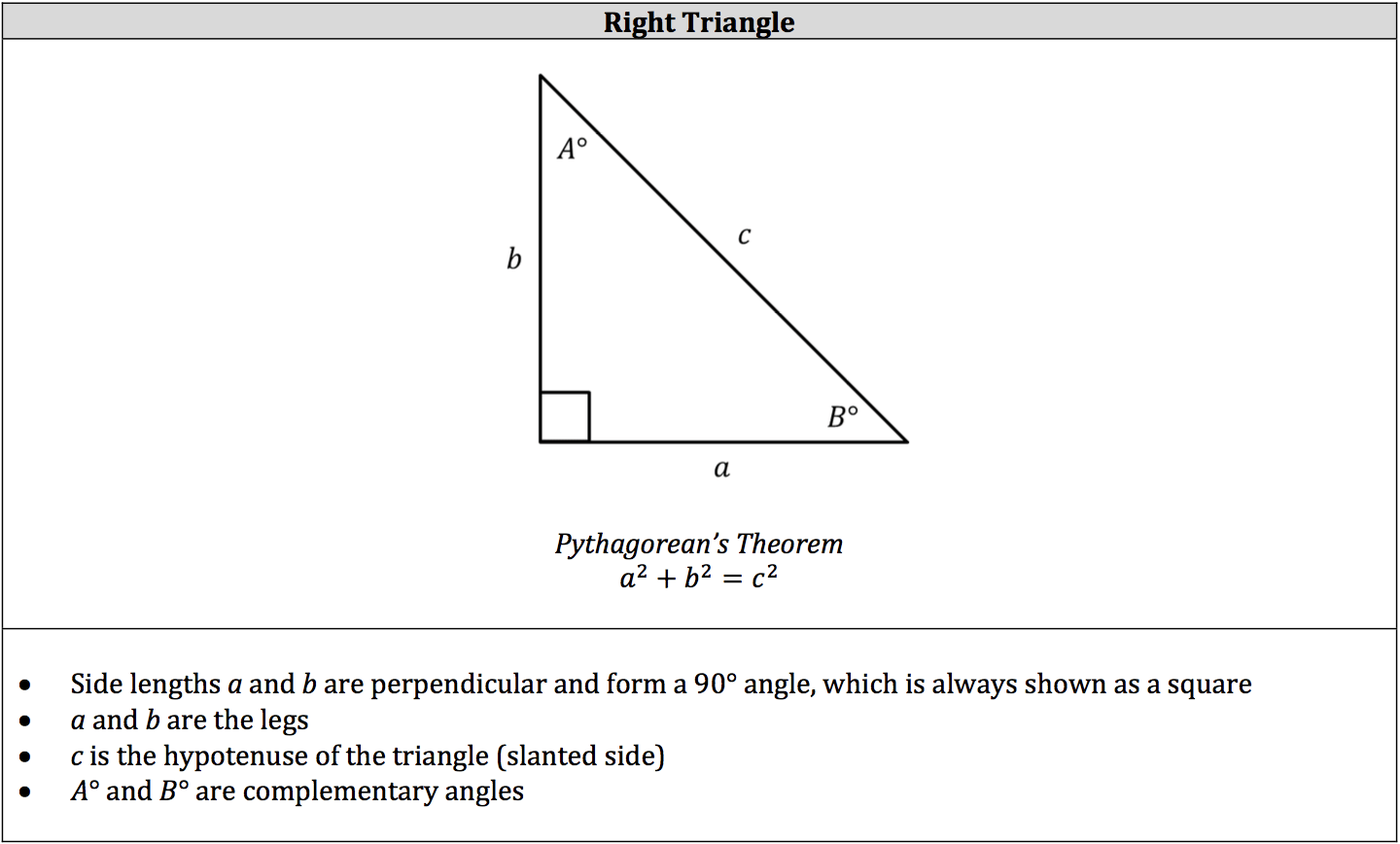 ISEE Math Review Triangle Types And Rules Piqosity