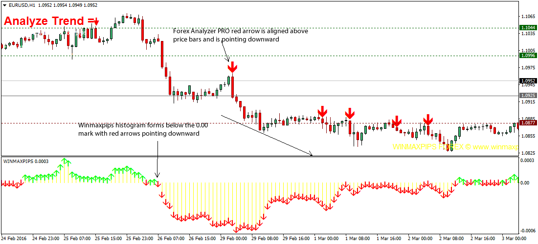 forex-day-trading-strategy2