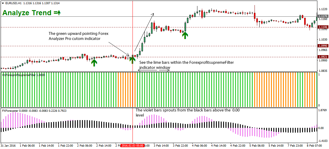 fxforcaster-forex-trading-strategy