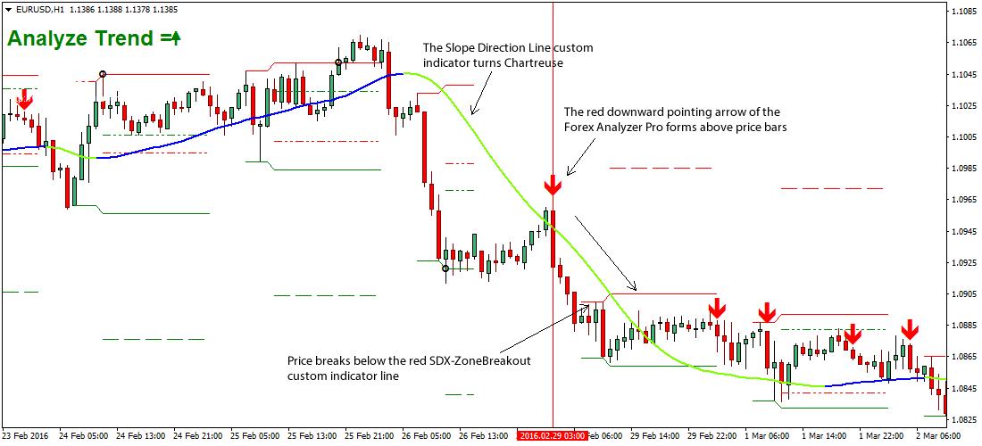 zone-breakout-forex-strategy