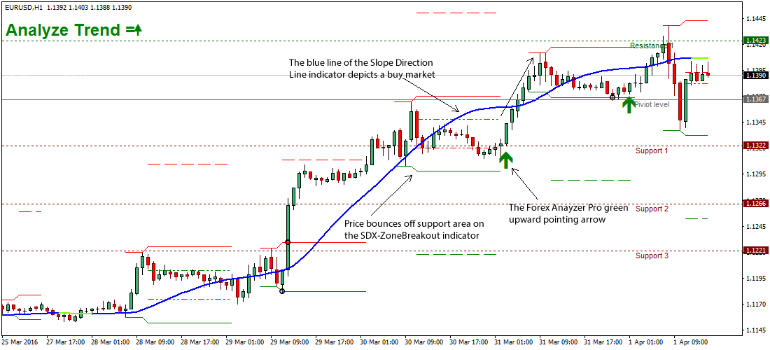 zone-breakout-forex-system