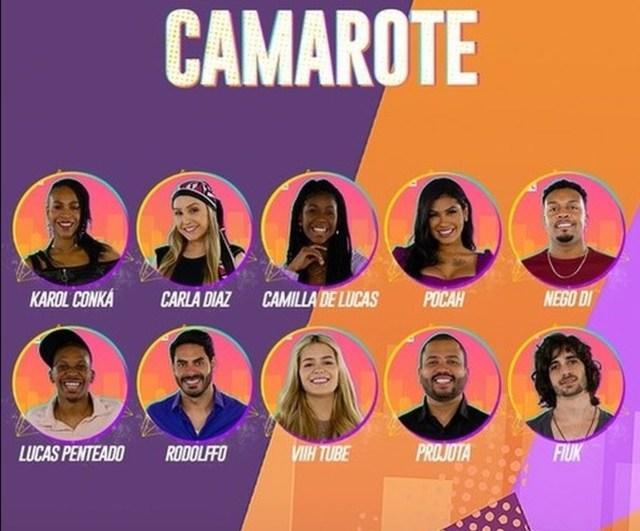 Participantes do Grupo Camarote do BBB21
