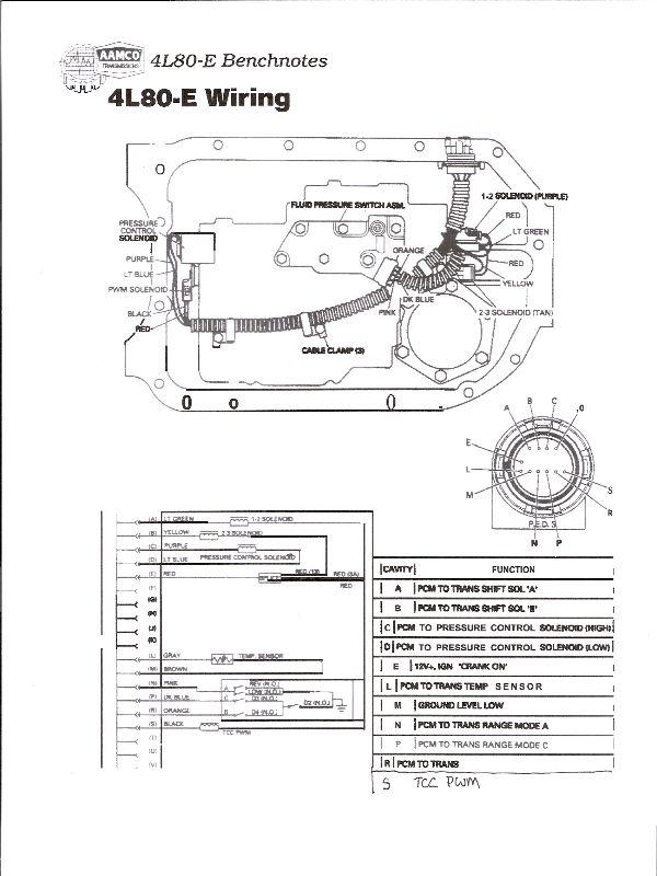 4l80 wiring diagram 2000 honda xr650r www toyskids co 4l80e to a 4l60e pin connector swap pirate4x4 com 4x4 transmission harness vss
