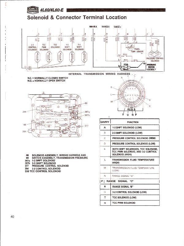 4l60e Wiring Harness Diagram. Diagram. Wiring Diagram Images