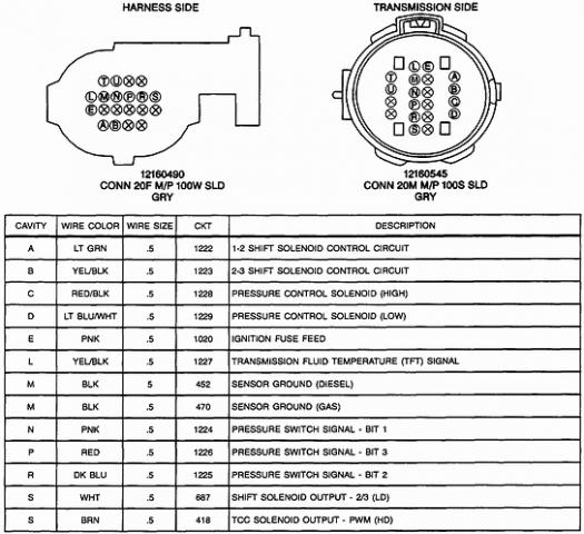 4l60e vss wiring diagram lg front load washer parts 4l80e to harness all data transmission electrical