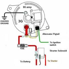 1970 Dodge Dart Ignition Wiring Diagram Motor Control Panel 1 Wire Alternator Ford 3g Manual E Booksford Schematic Diagram3g To
