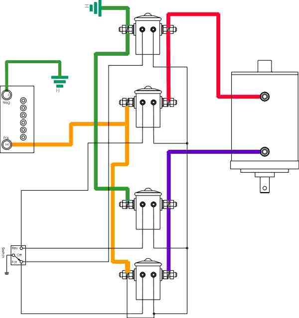 2009 yamaha raptor 700 wiring diagram 1987 delco radio kymco mongoose 250 diagram, kymco, get free image about