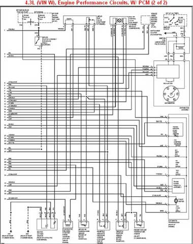 Wiring Harness Diagram For 1995 Chevy S10