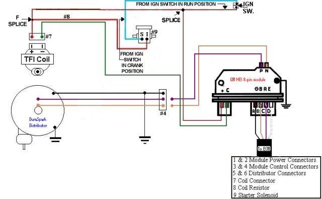 sbc hei distributor wiring diagram 2001 saturn sl radio tbi free for you gm chevy rh blackball acrepairs co