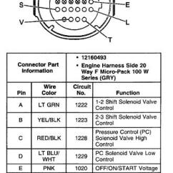 1994 4l80e Wiring Diagram Metal Connector To Rj45 Cat 6 Yj Wrangler 6.0l 4l60e Rewiring Harness - Pirate4x4.com : 4x4 And Off-road Forum